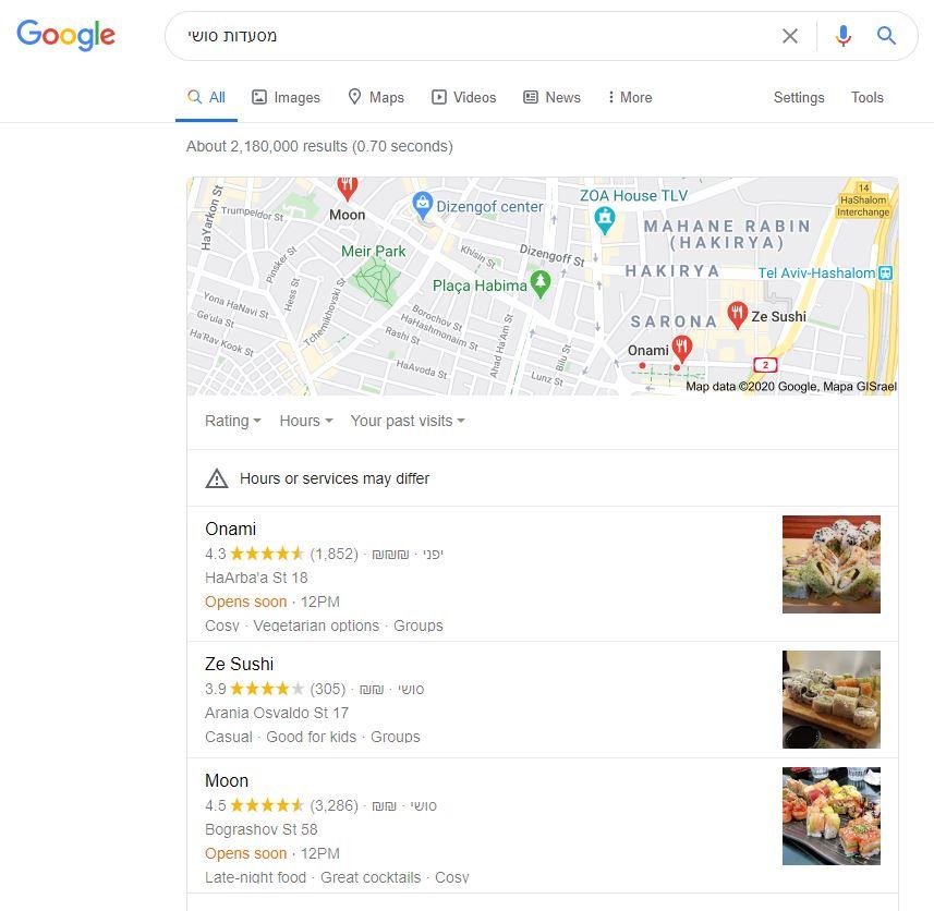 ranking maps